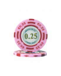 Euro pokerchips Monte Carlo €0,25
